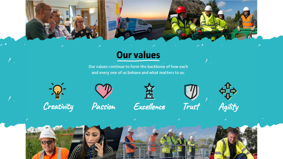Our five core values
